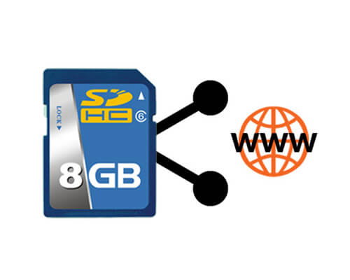SD Card URL Launchers by Corporate Disk Company