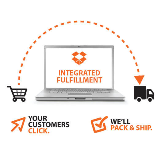 Integrated Fulfillment Services by Corporate Disk Company